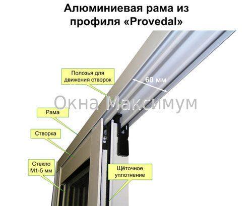 Алюминиевые окна и перегородки. окна максимум г подольск..